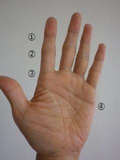 hand・てあて整体スクール