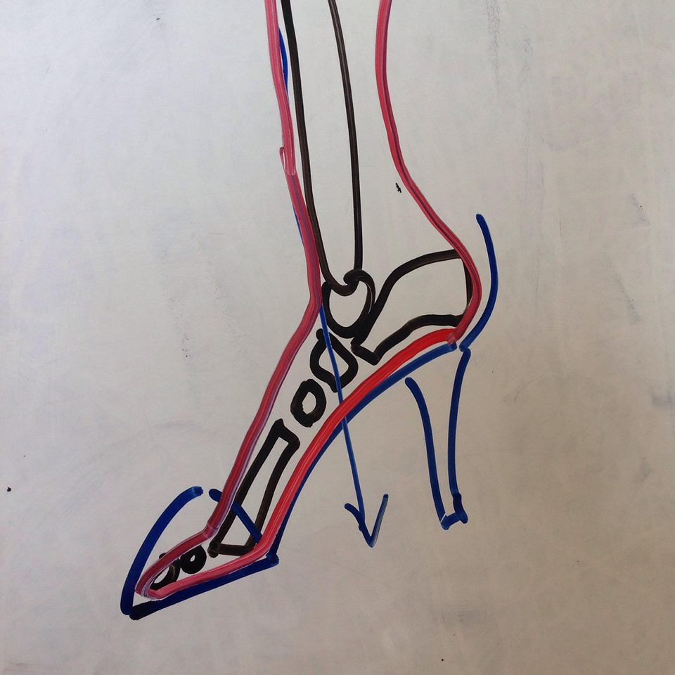 足部構造2・てあて整体スクール